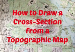 Mini Me Geology Blog How To Draw A Cross Section From A