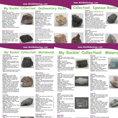 My Rockin Collection Junior Rock & Mineral ID Posters - Mini Me Geology
