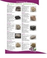 Rock & Mineral ID Flyers - Set of 4