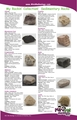 My Rockin Collection Junior Rock & Mineral ID Posters - Set of 4