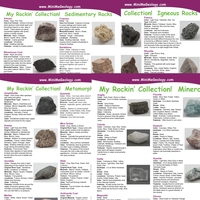 Image My Rockin Collection Junior Rock & Mineral ID Posters - Set of 4
