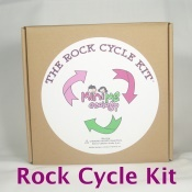 Rock Cycle Kit